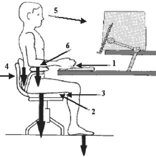 posture-sitting-at-desk-diagram