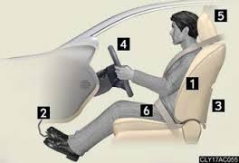 correct-driving-posture